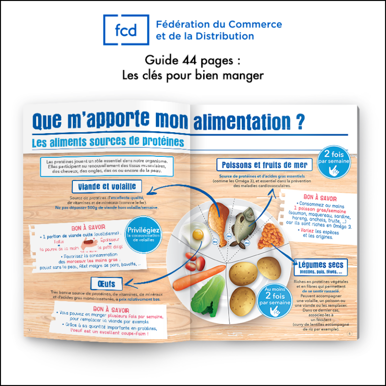 Création du guide Bonnes Pratiques Alimentaire // FCD